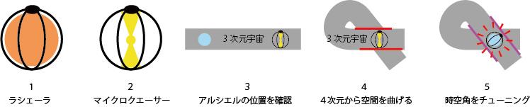 ac1_zukai.jpg